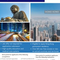Hong Kong Quality Migrant Admission Scheme