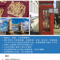 BN(O) 签证 – 史无前例快速移居英国