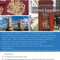 BN(O) visa – Unprecedented express in moving to the UK